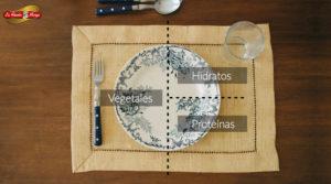 Conoce el método del plato con La Abuela Marga